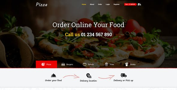 pizza restaurant templates from themeforest