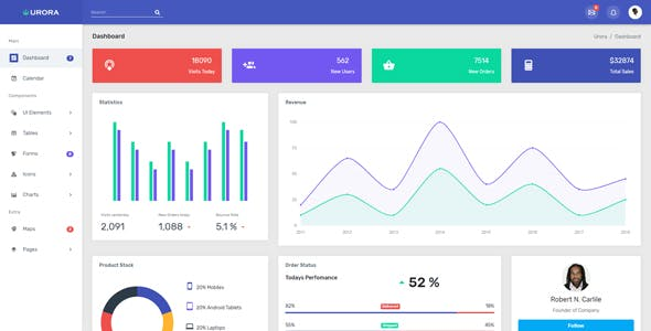 Top 10 Bootstrap material design Nulled Themes 2019 Free Download