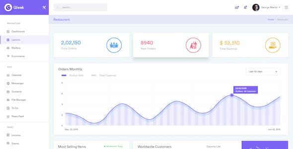 gleek admin dashboard ui kit multipurpose psd template