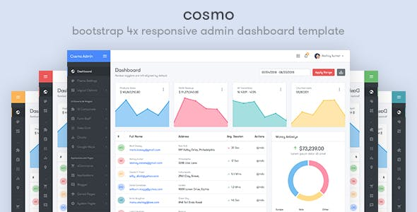 task manager templates from themeforest