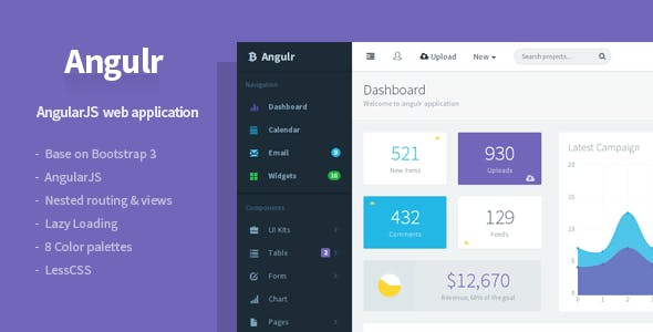 Top 10 Admin panel Nulled Themes 2019 Free Download
